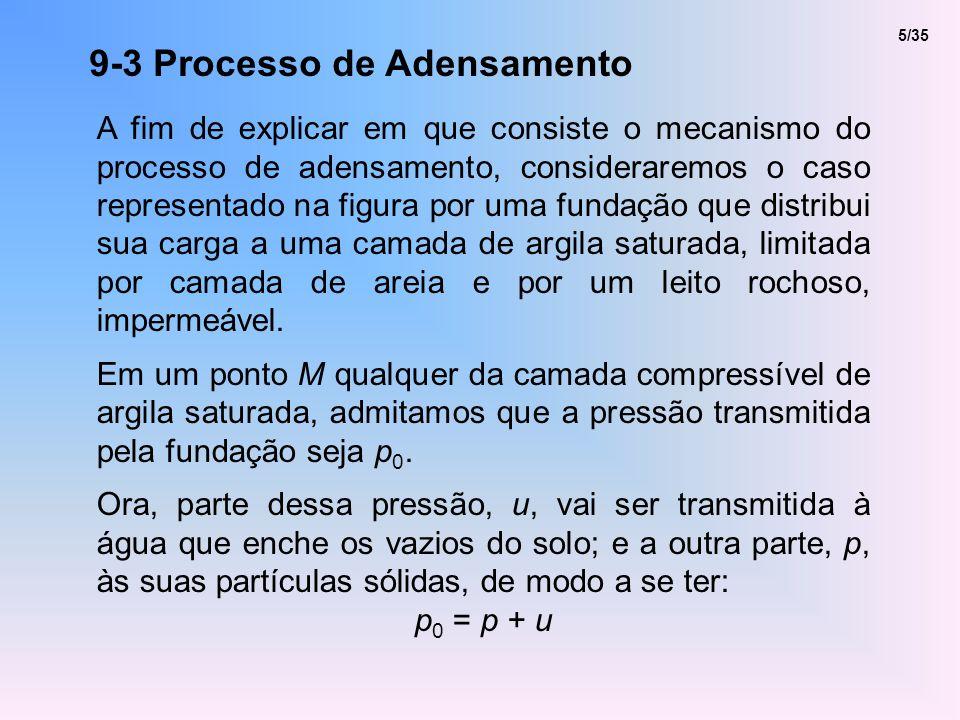 9-3 Processo de Adensamento