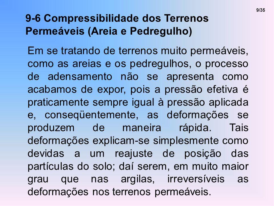 9-6 Compressibilidade dos Terrenos Permeáveis (Areia e Pedregulho)