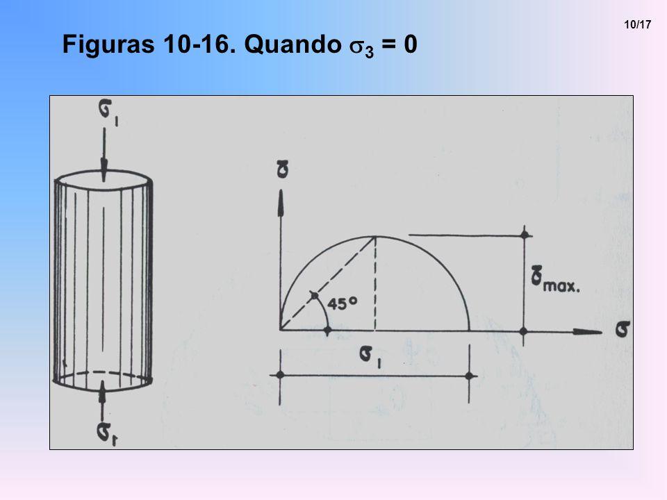 10/17 Figuras 10-16. Quando s3 = 0