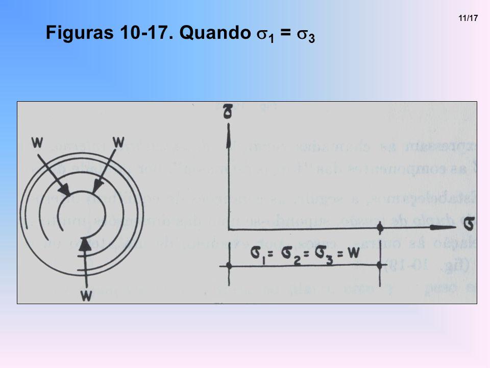 11/17 Figuras 10-17. Quando s1 = s3