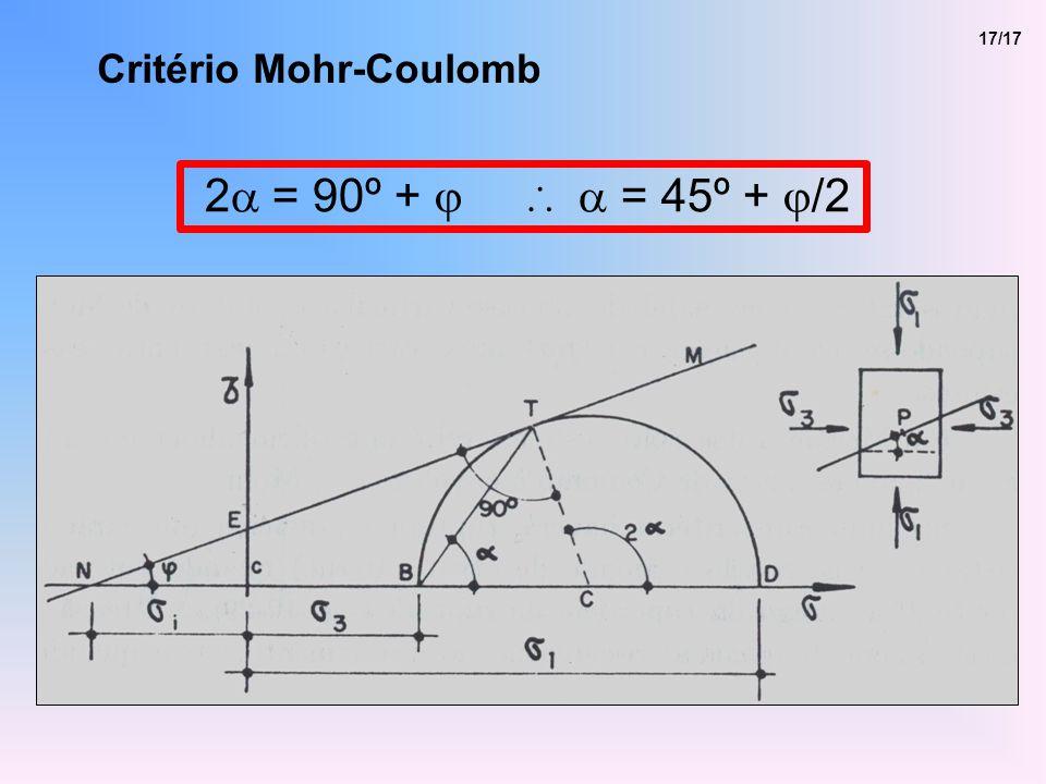 17/17 Critério Mohr-Coulomb 2a = 90º + j ∴ a = 45º + j/2