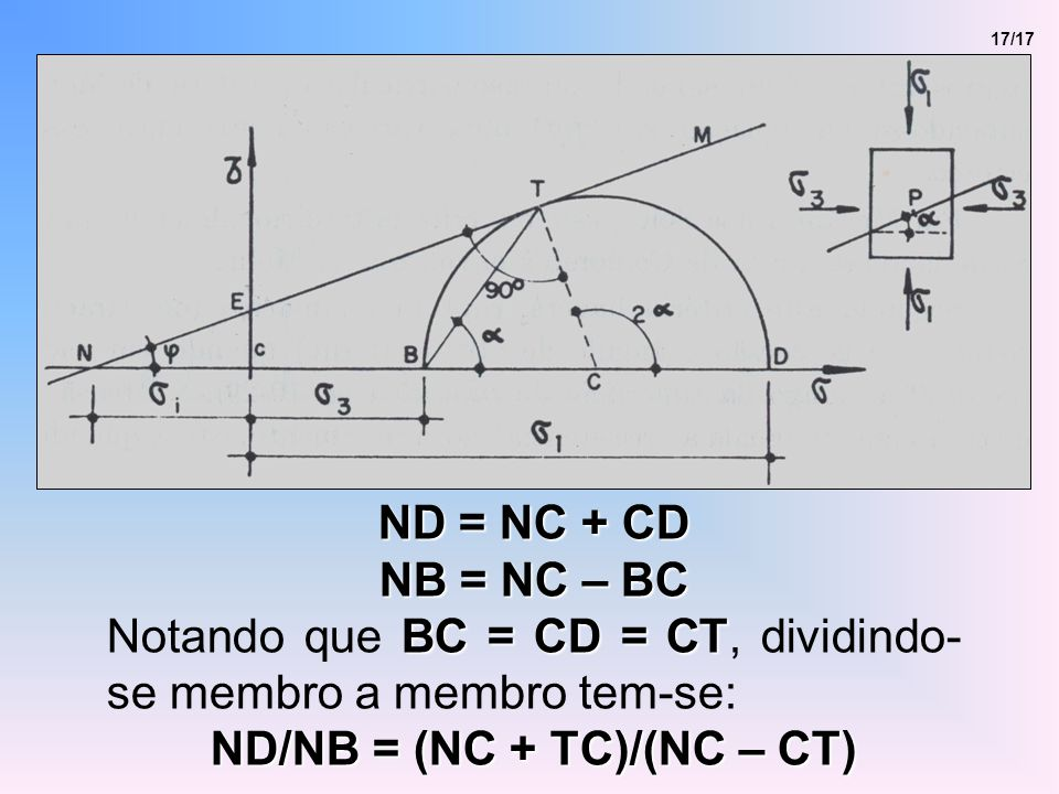 ND/NB = (NC + TC)/(NC – CT)