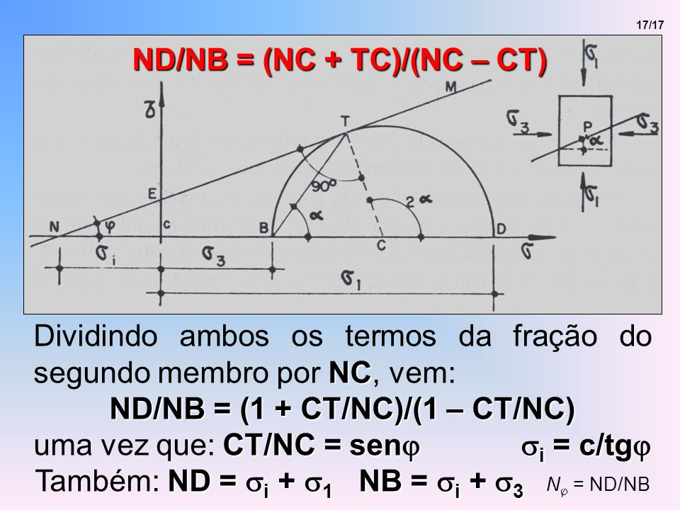 ND/NB = (NC + TC)/(NC – CT) ND/NB = (1 + CT/NC)/(1 – CT/NC)