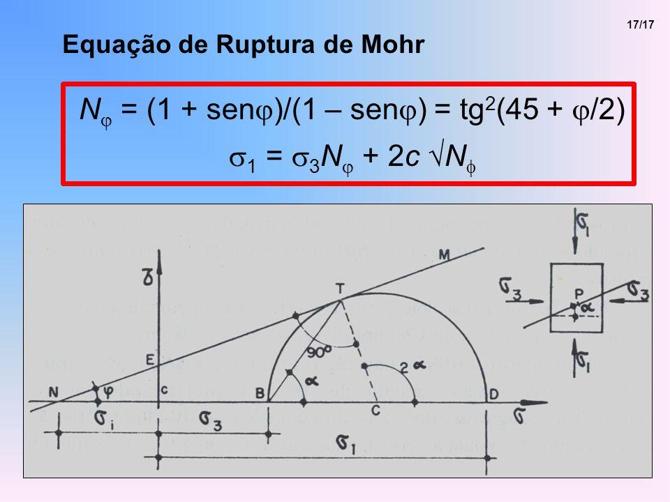 Nj = (1 + senj)/(1 – senj) = tg2(45 + j/2)