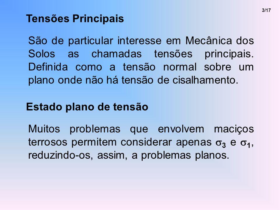 3/17 Tensões Principais.