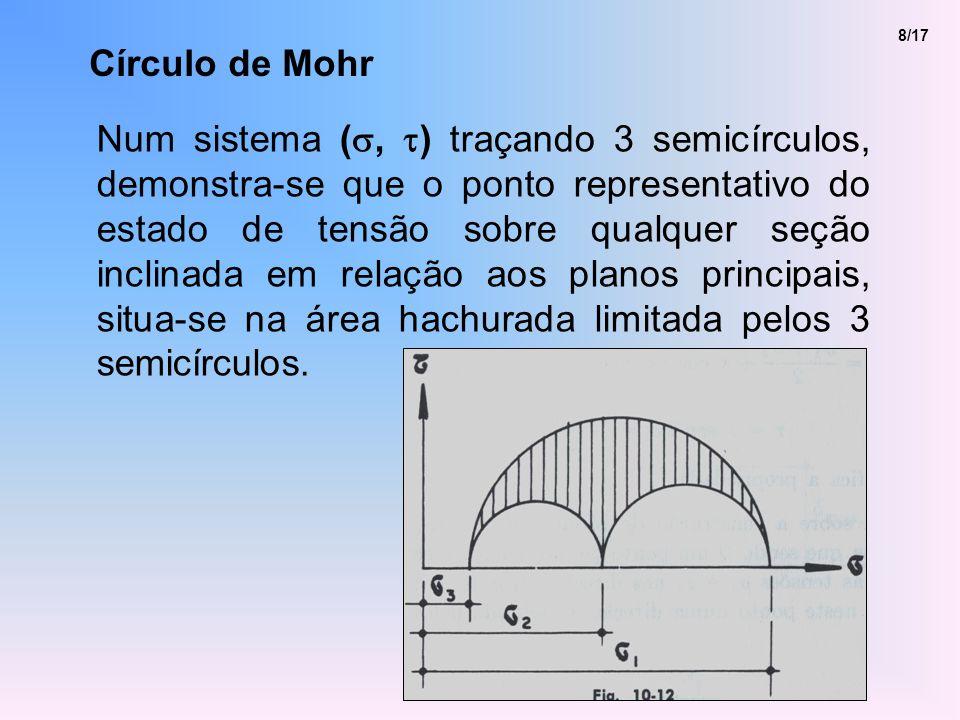 8/17 Círculo de Mohr.