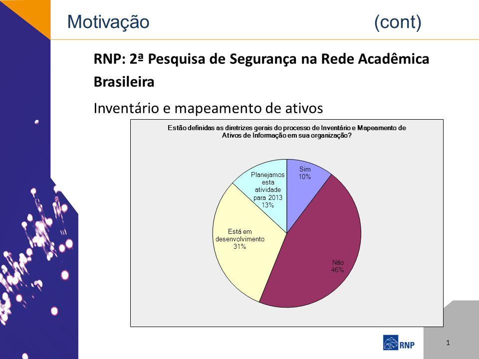 Motivação (cont) RNP: 2ª Pesquisa de Segurança na Rede Acadêmica Brasileira.