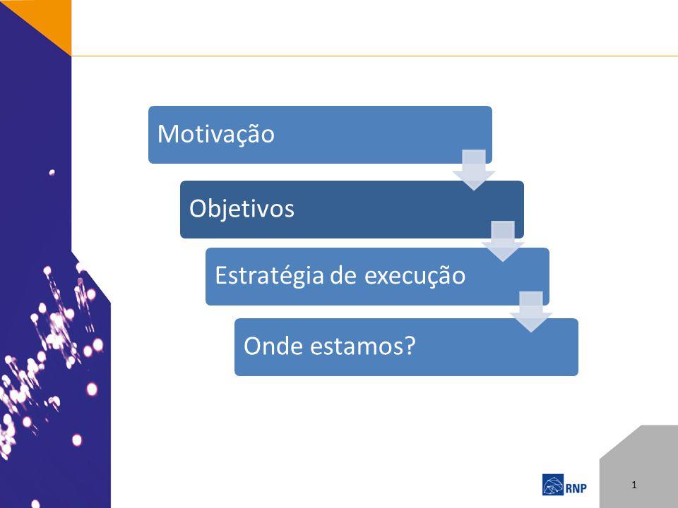 Motivação Objetivos Estratégia de execução Onde estamos
