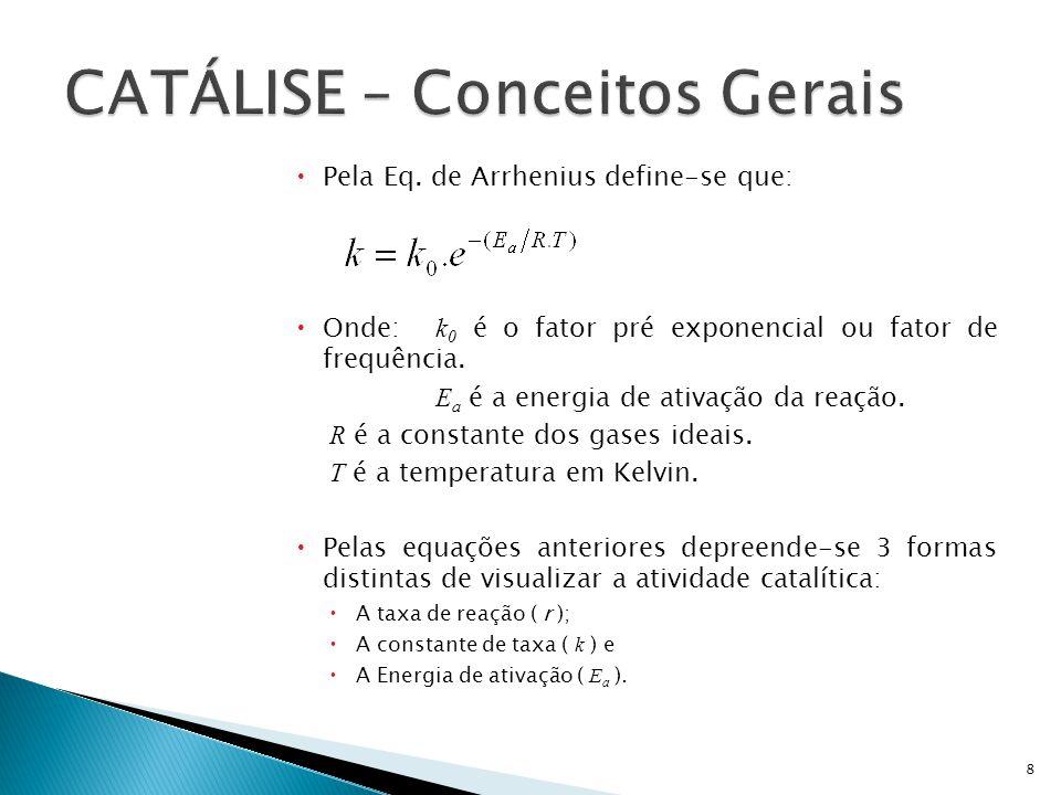 CATÁLISE – Conceitos Gerais