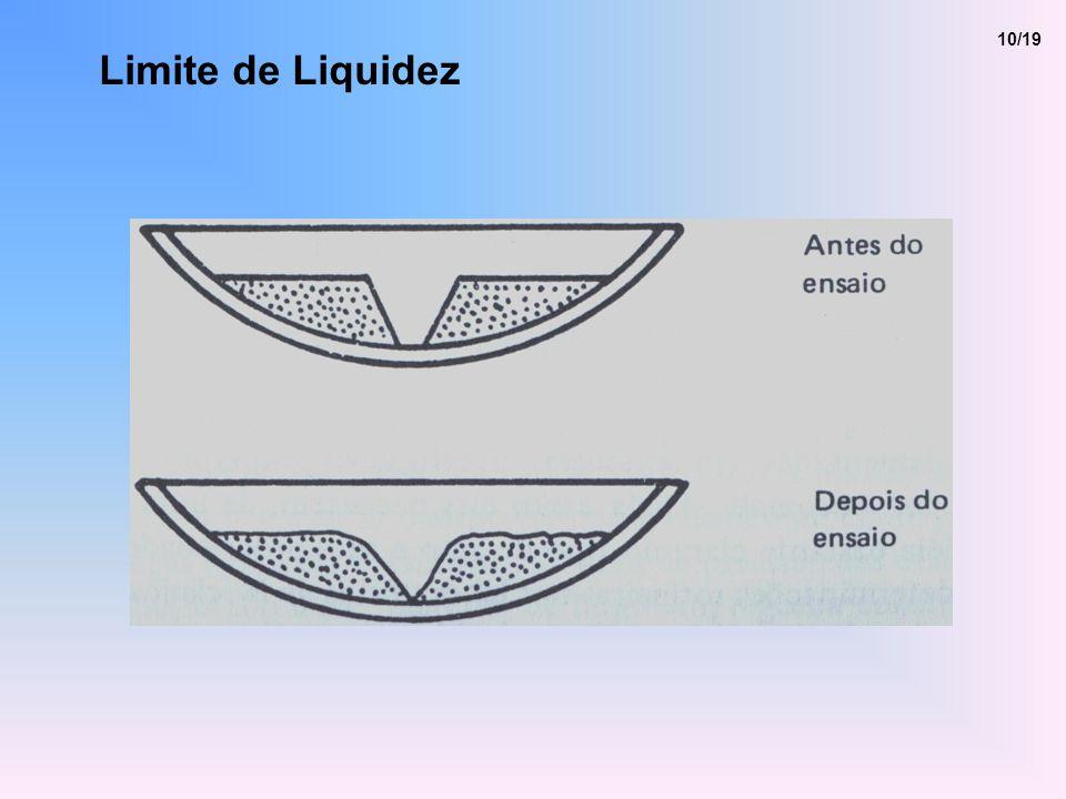 10/19 Limite de Liquidez