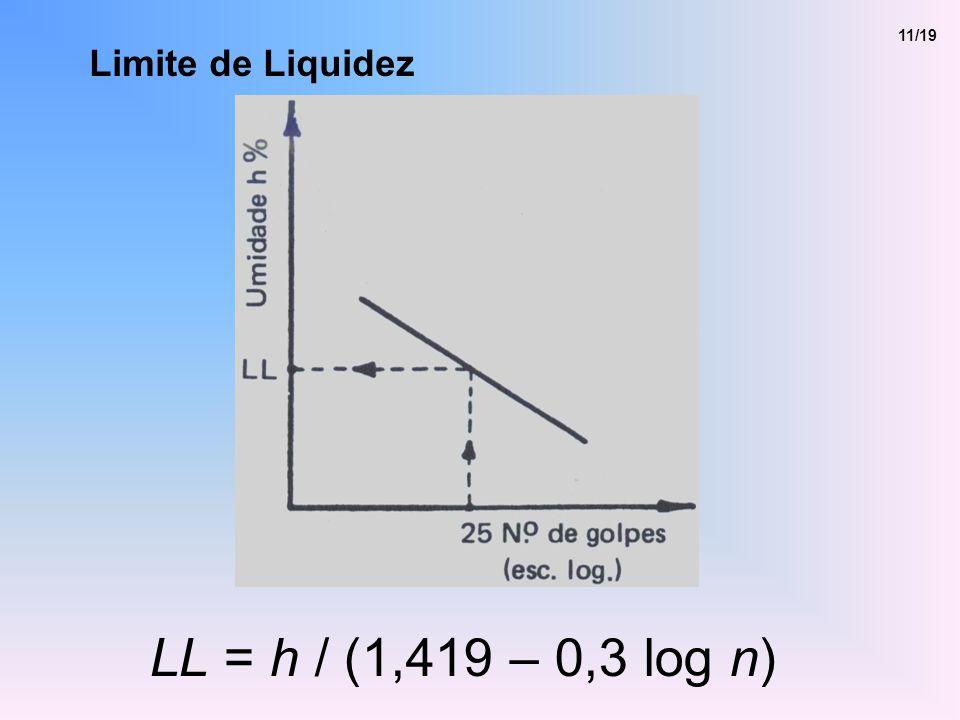 11/19 Limite de Liquidez LL = h / (1,419 – 0,3 log n)