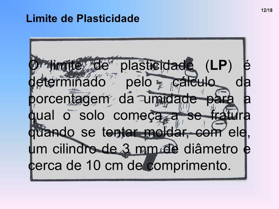 12/18 Limite de Plasticidade.