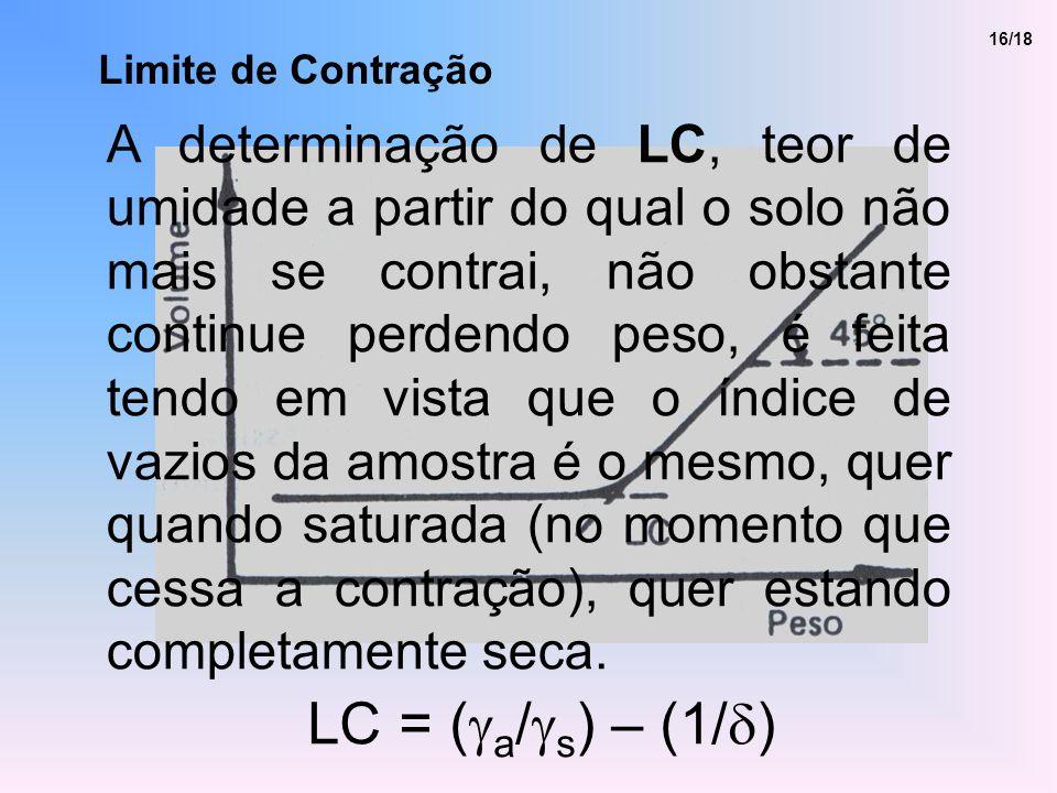 16/18 Limite de Contração.