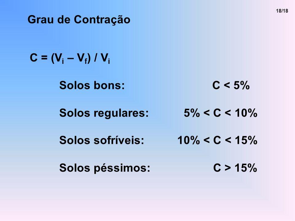 Solos regulares: 5% < C < 10%