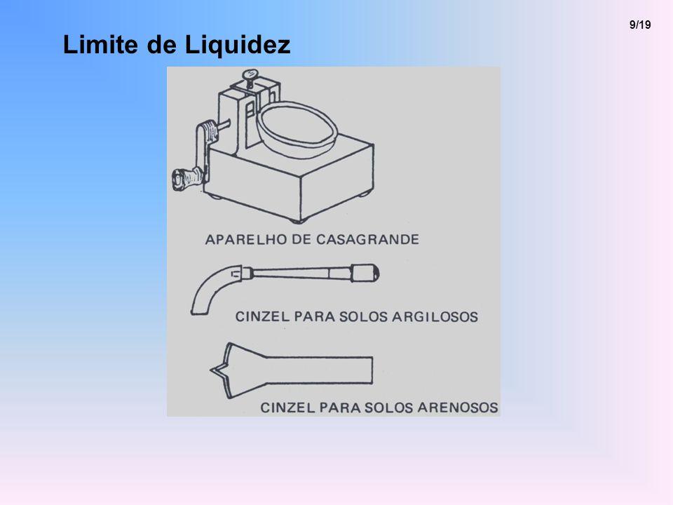 9/19 Limite de Liquidez