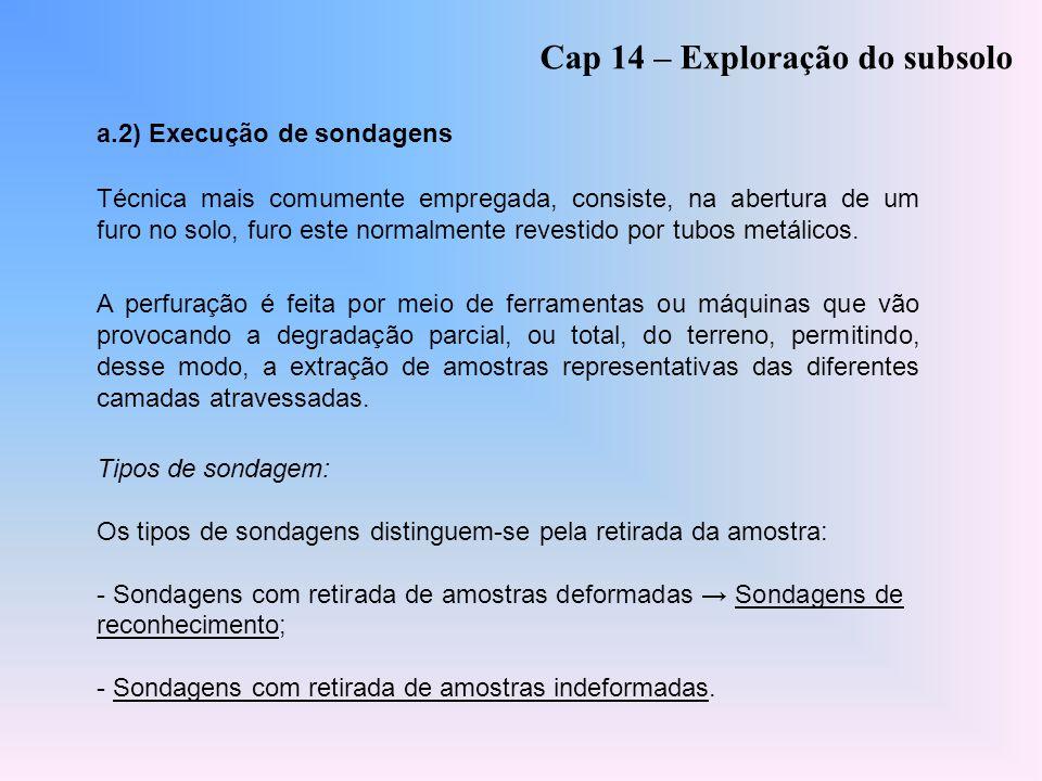 Cap 14 – Exploração do subsolo