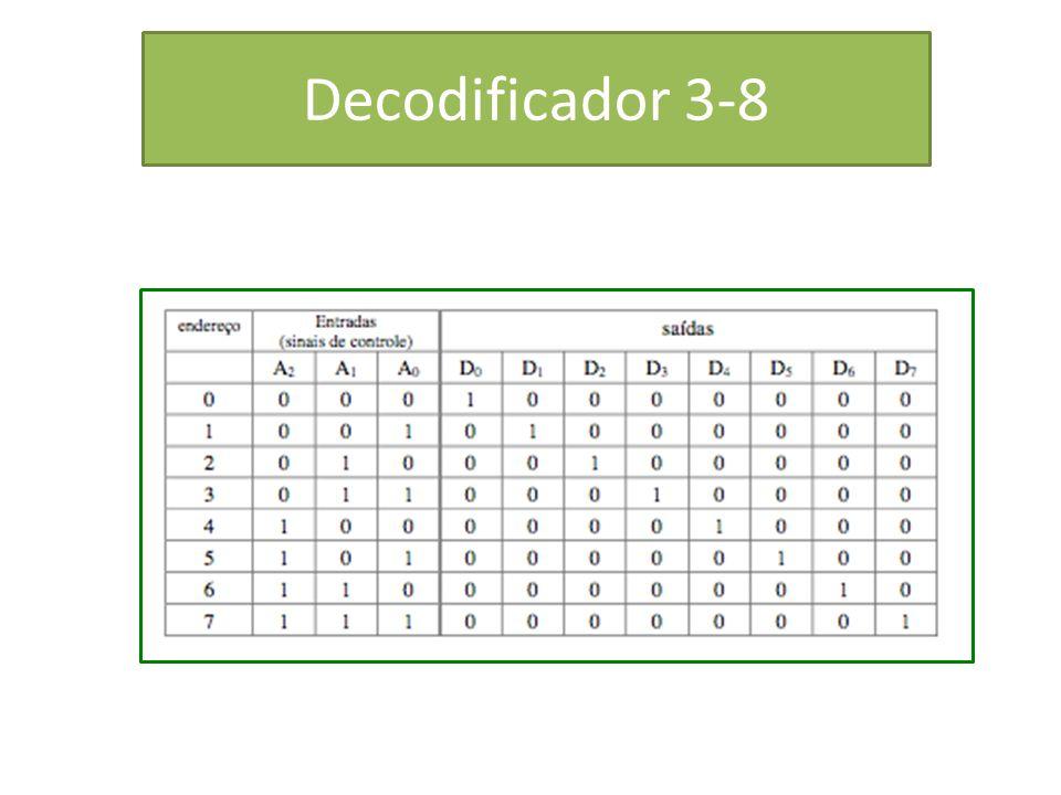 Decodificador 3-8