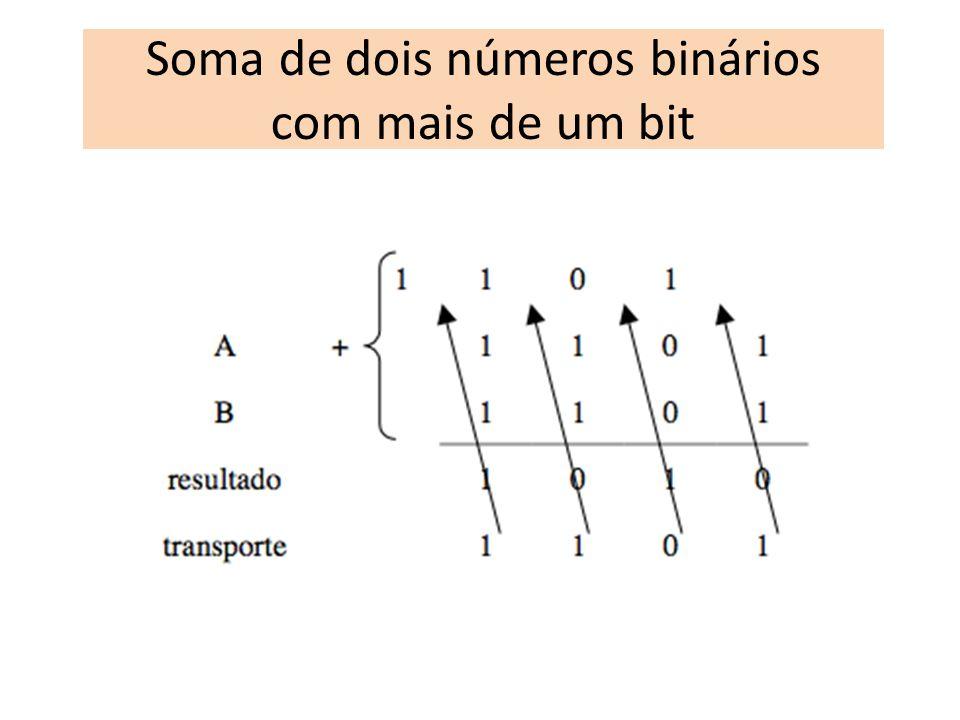 Soma de dois números binários com mais de um bit