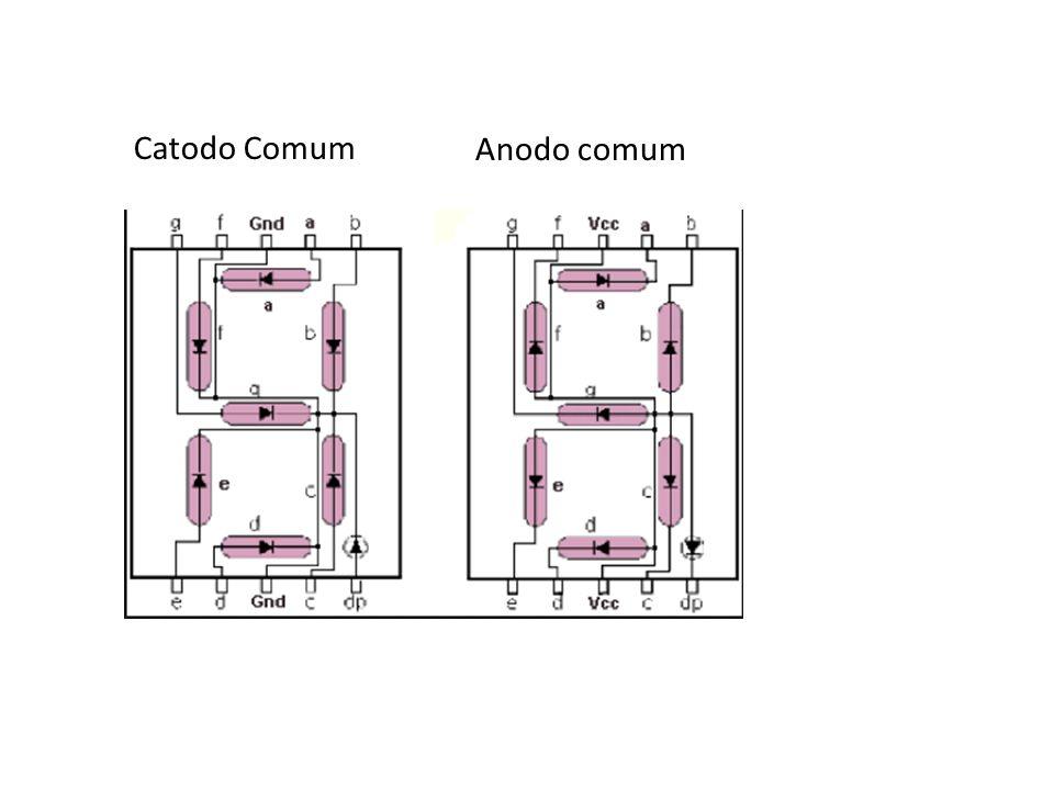 Catodo Comum Anodo comum