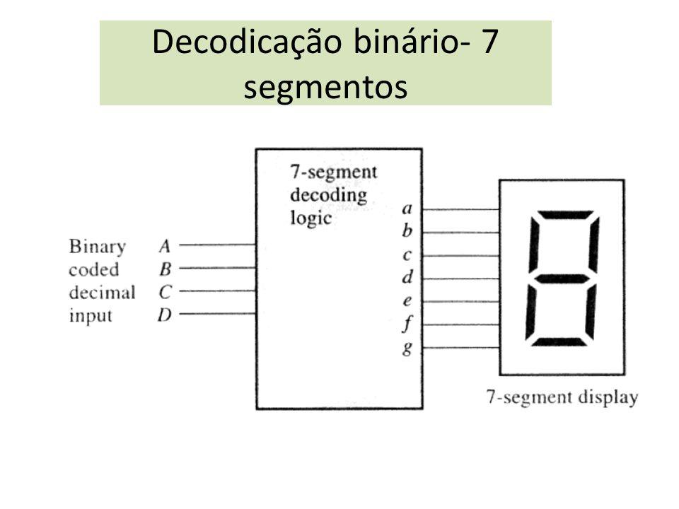 Decodicação binário- 7 segmentos