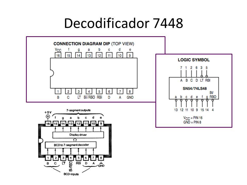 Decodificador 7448