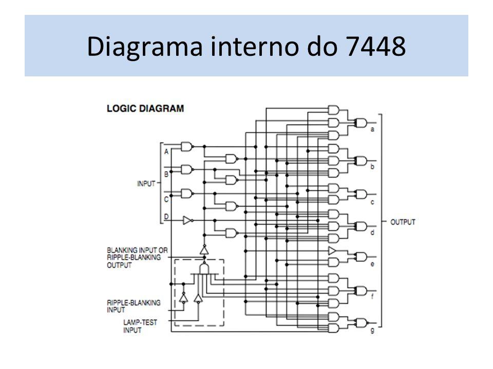 Diagrama interno do 7448