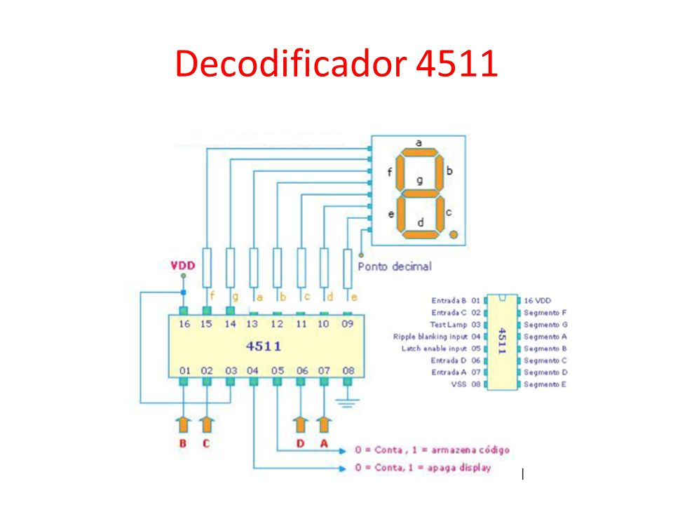 Decodificador 4511