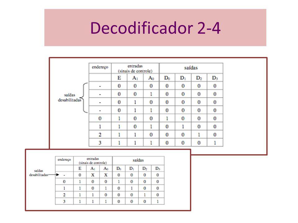 Decodificador 2-4
