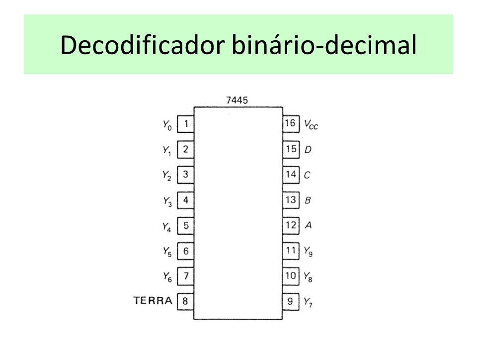 Decodificador binário-decimal