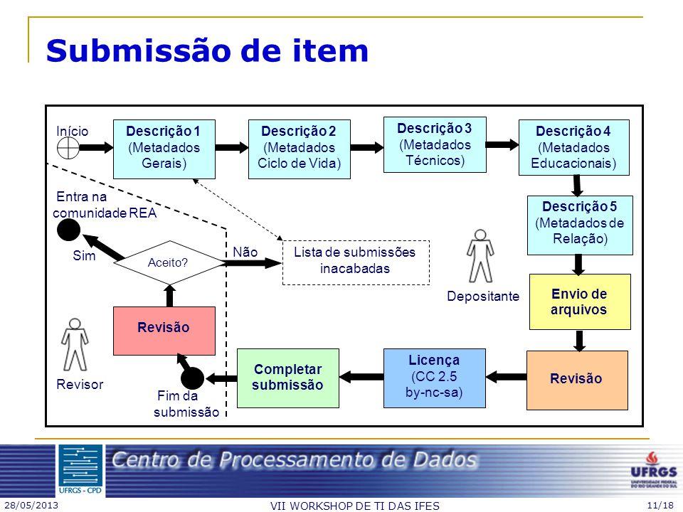 Submissão de item Início Depositante Descrição 1 (Metadados Gerais)