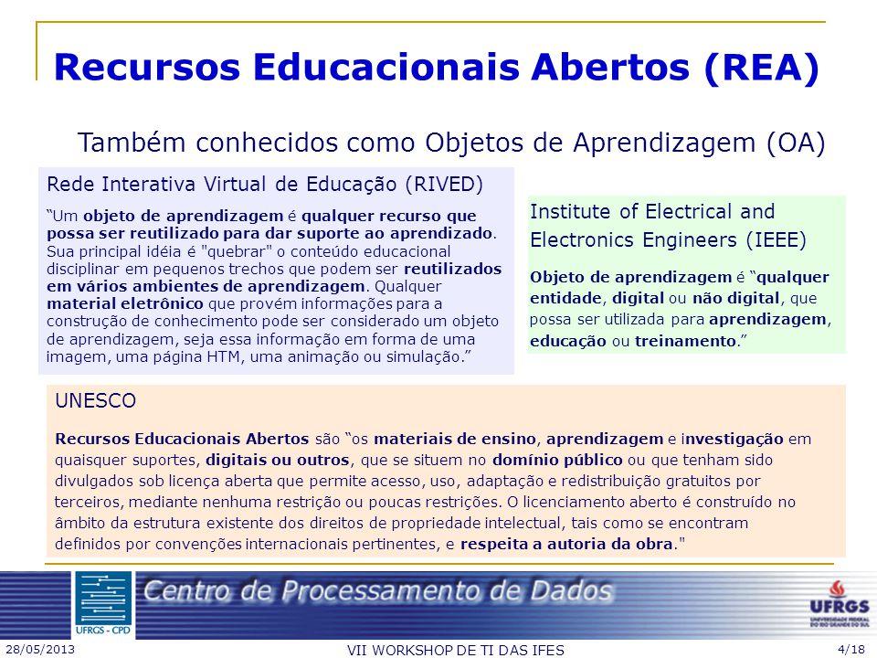 Recursos Educacionais Abertos (REA)