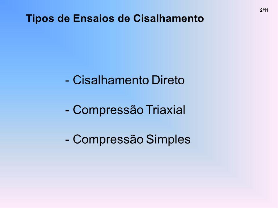 Cisalhamento Direto Compressão Triaxial Compressão Simples
