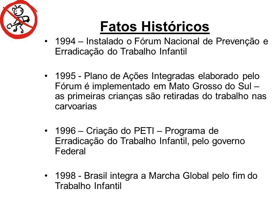 Fatos Históricos 1994 – Instalado o Fórum Nacional de Prevenção e Erradicação do Trabalho Infantil.