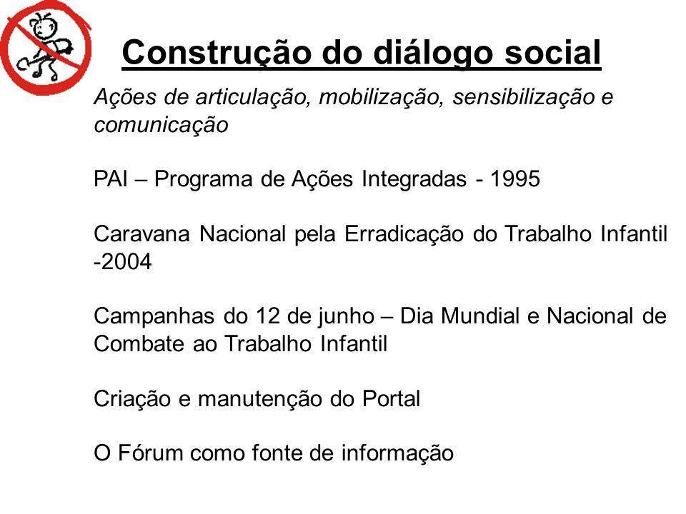 Construção do diálogo social