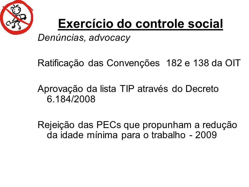 Exercício do controle social