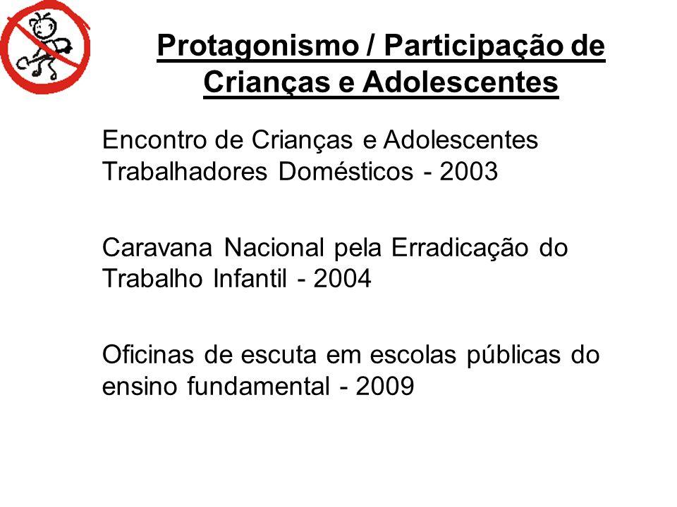 Protagonismo / Participação de Crianças e Adolescentes