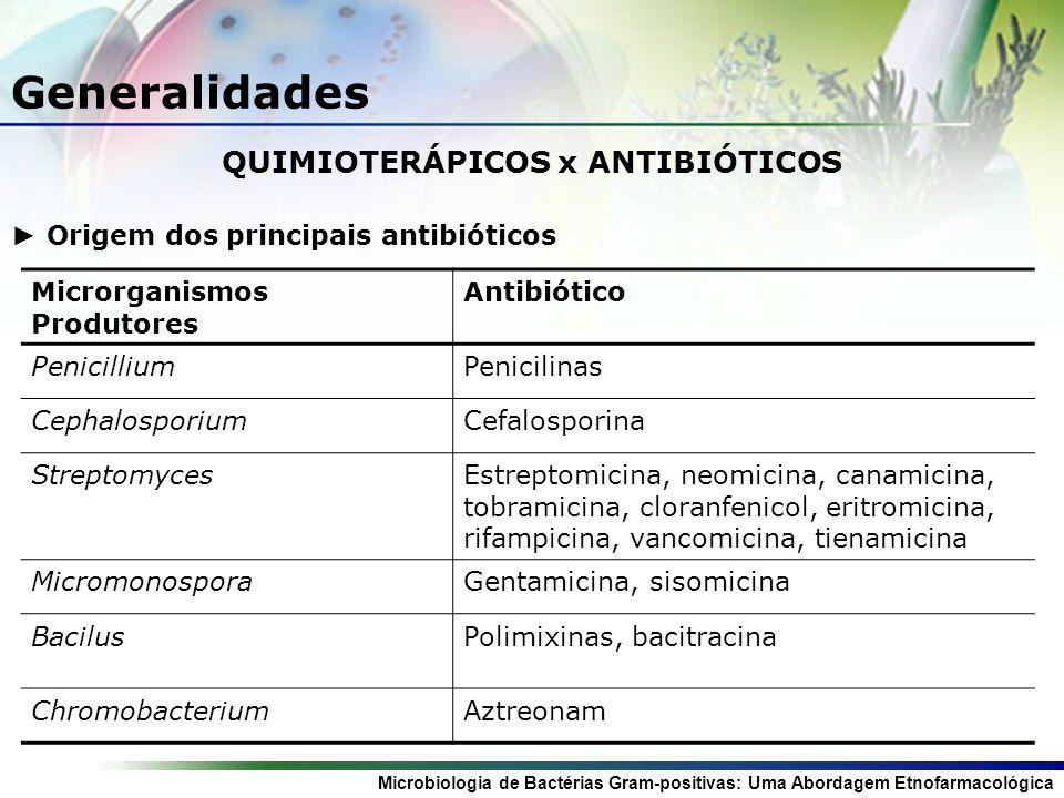 QUIMIOTERÁPICOS x ANTIBIÓTICOS