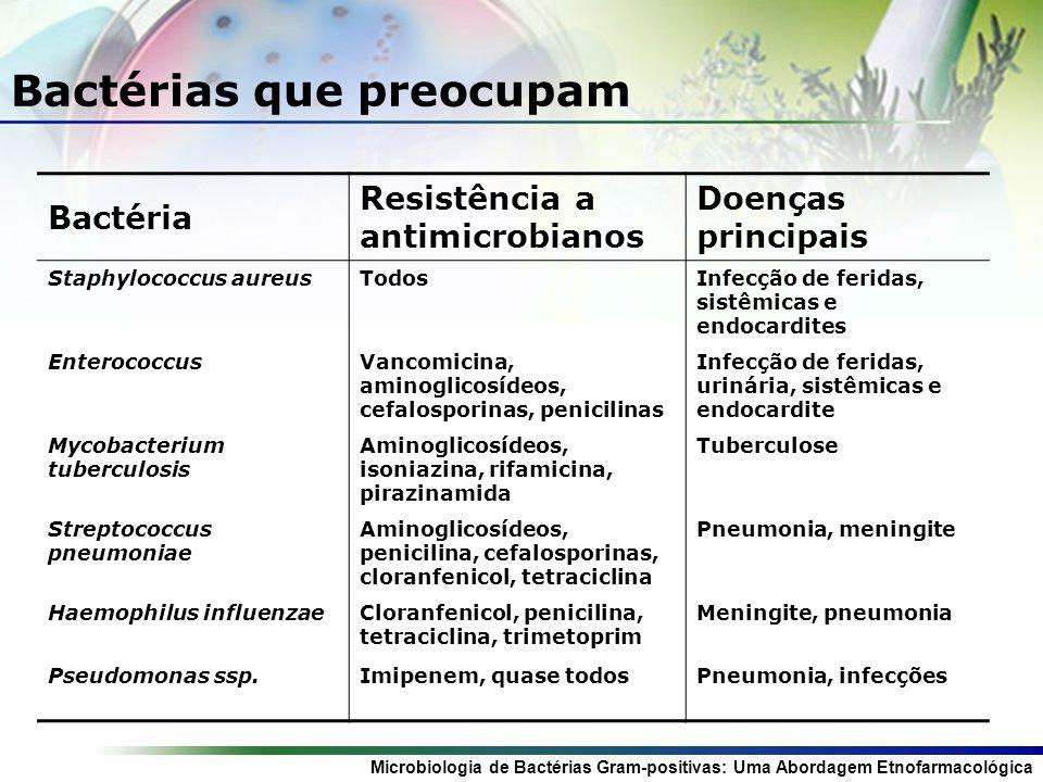 Bactérias que preocupam