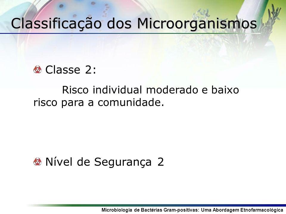 Classificação dos Microorganismos