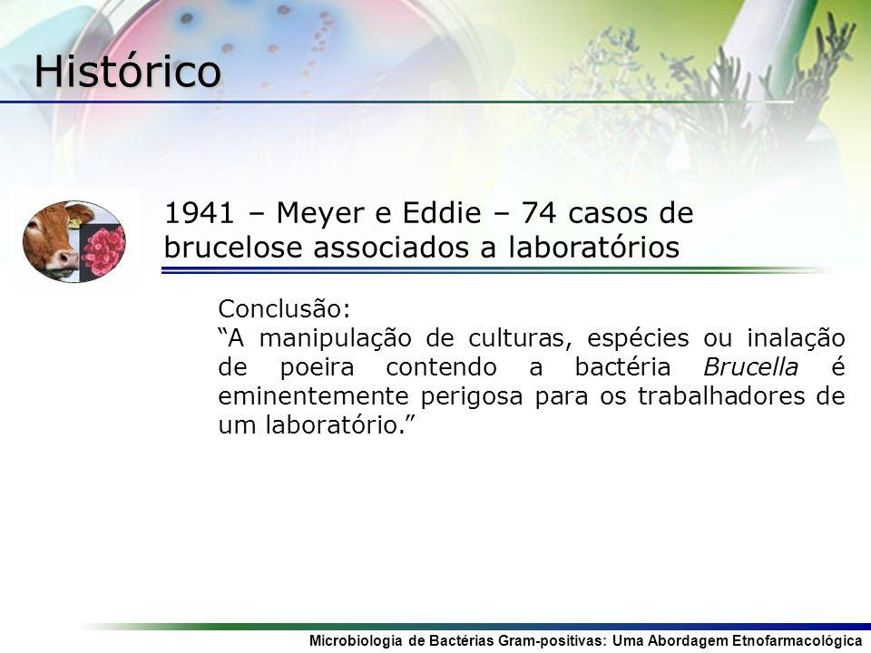 Histórico 1941 – Meyer e Eddie – 74 casos de brucelose associados a laboratórios. Conclusão: