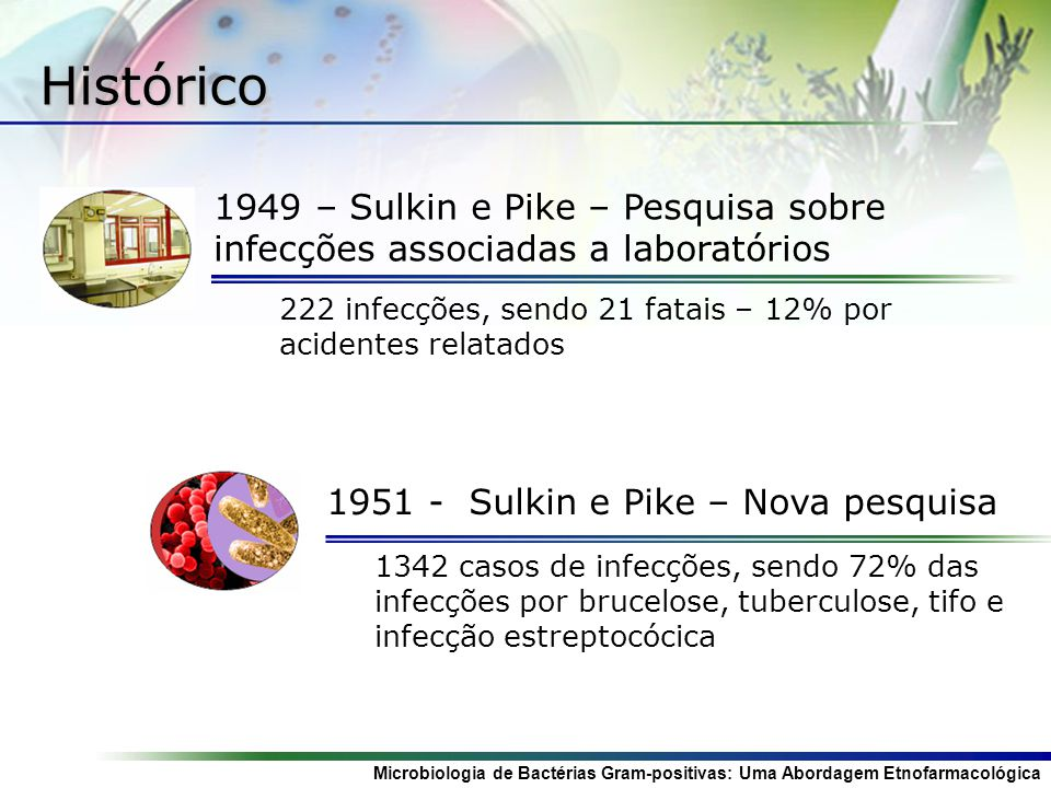 Histórico 1949 – Sulkin e Pike – Pesquisa sobre infecções associadas a laboratórios. 222 infecções, sendo 21 fatais – 12% por acidentes relatados.
