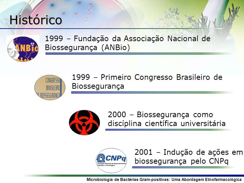 Histórico 1999 – Fundação da Associação Nacional de Biossegurança (ANBio) 1999 – Primeiro Congresso Brasileiro de Biossegurança.