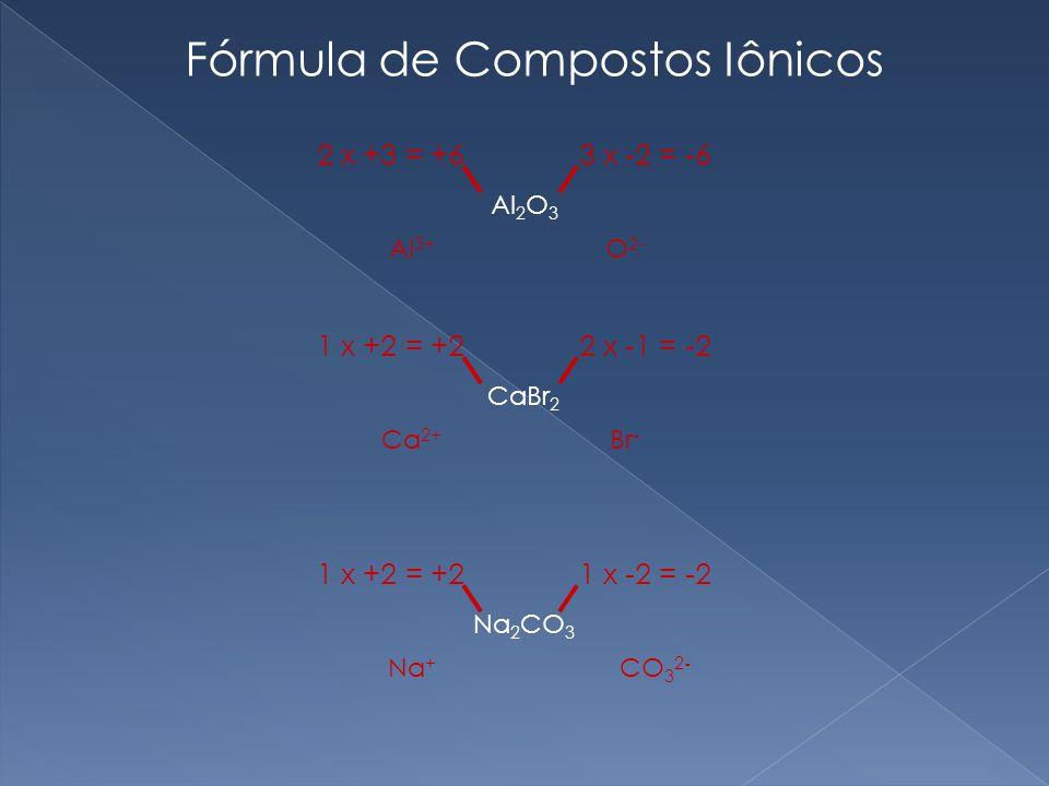 Fórmula de Compostos Iônicos