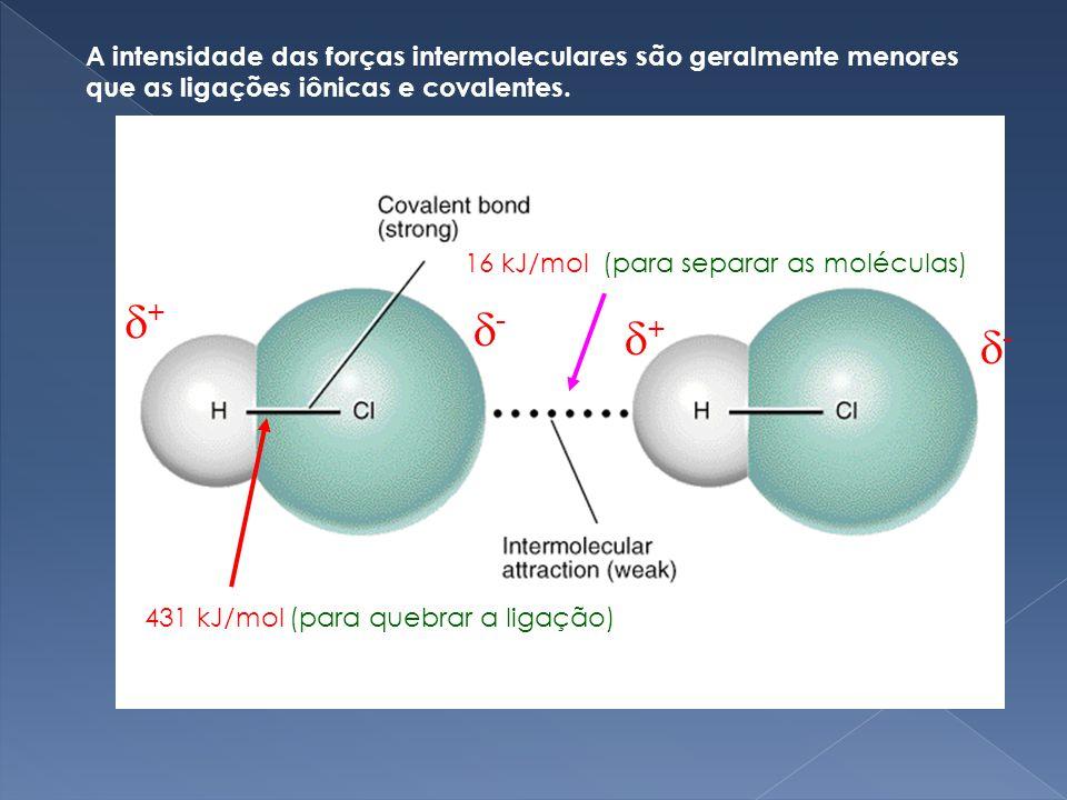 A intensidade das forças intermoleculares são geralmente menores que as ligações iônicas e covalentes.