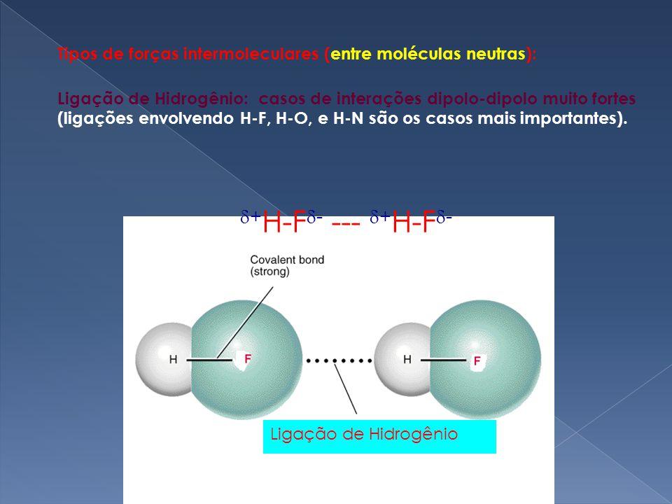 Tipos de forças intermoleculares (entre moléculas neutras):