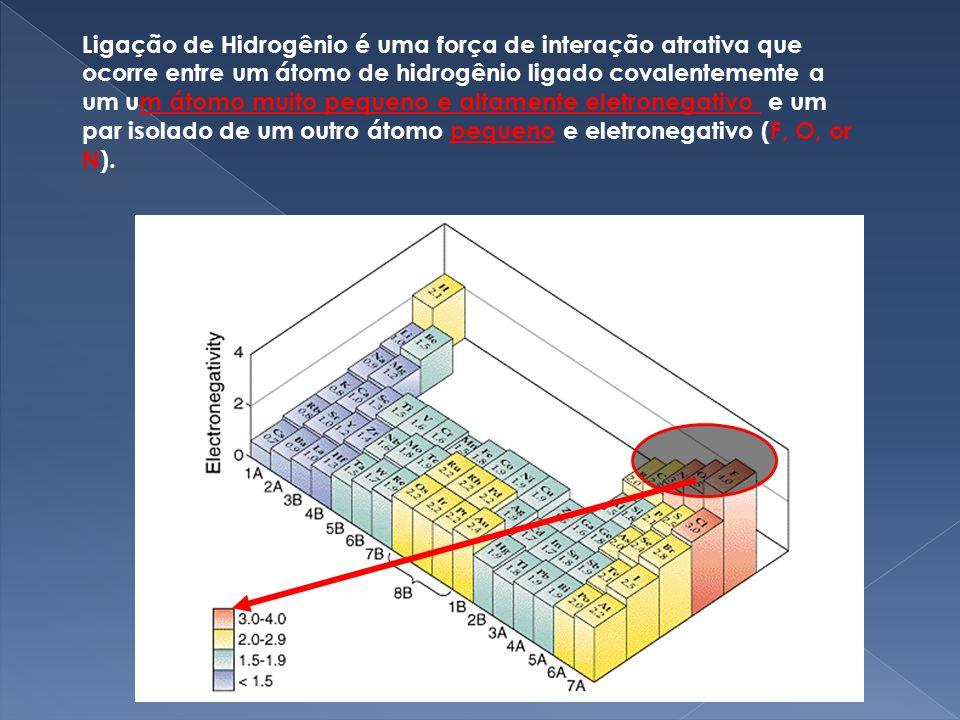 Ligação de Hidrogênio é uma força de interação atrativa que ocorre entre um átomo de hidrogênio ligado covalentemente a um um átomo muito pequeno e altamente eletronegativo e um par isolado de um outro átomo pequeno e eletronegativo (F, O, or N).
