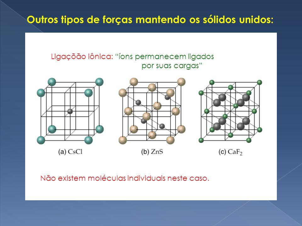 Outros tipos de forças mantendo os sólidos unidos: