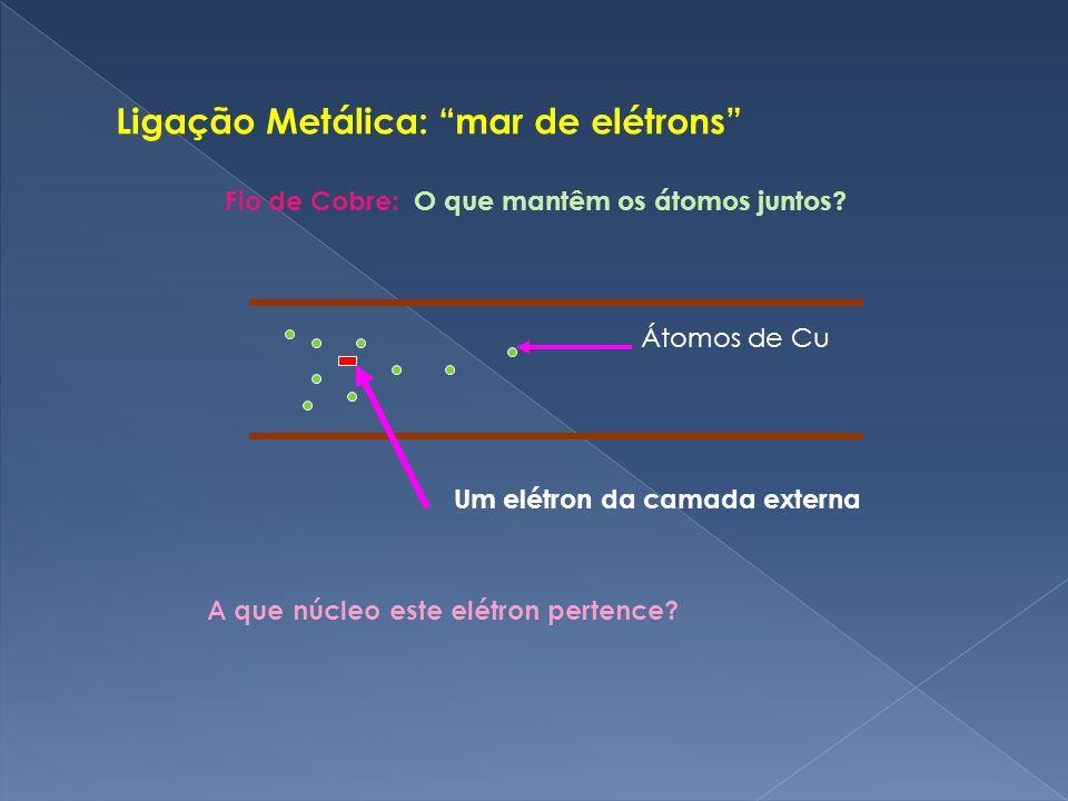 Ligação Metálica: mar de elétrons