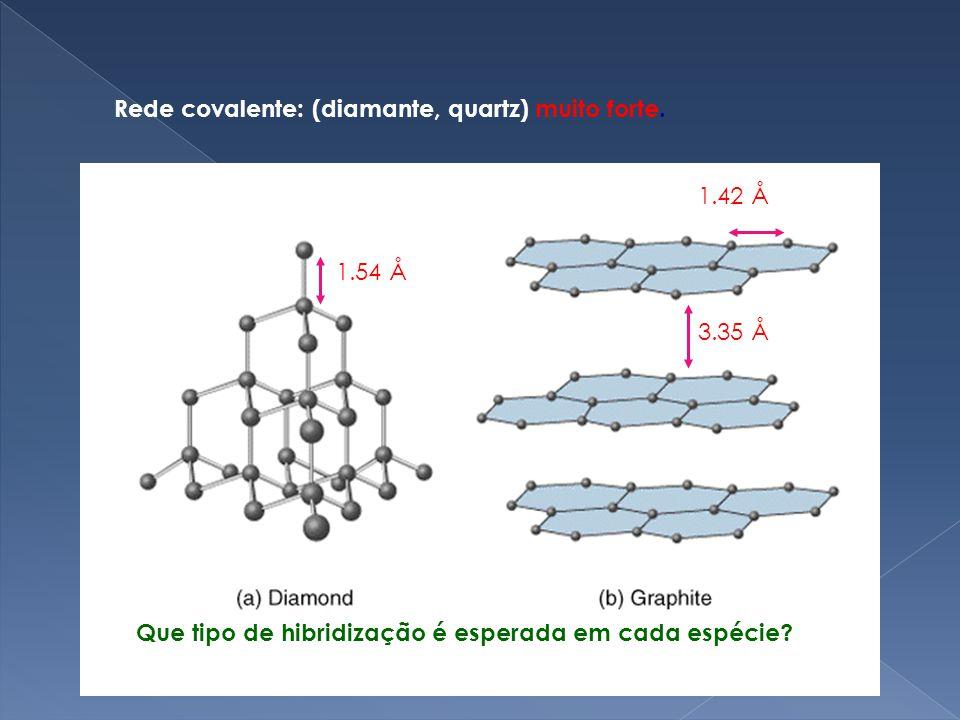 Rede covalente: (diamante, quartz) muito forte.