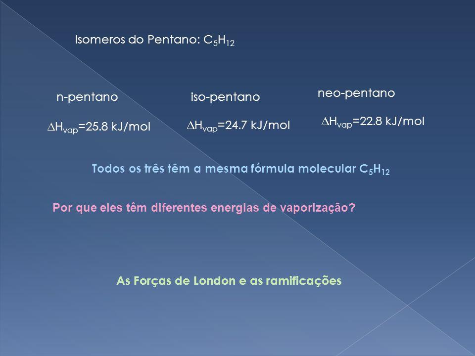 Isomeros do Pentano: C5H12